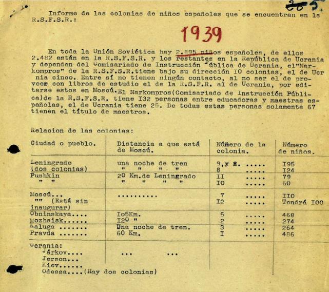 Relación de las Casas en un documento de 1939